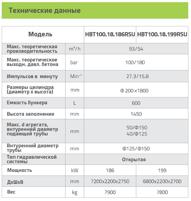 Технические данные стационарного бетононасоса Zoomlion HBT100