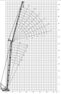 Грузовысотные характеристики Размеры гусеничного крана ZCC1800H Zoomlion
