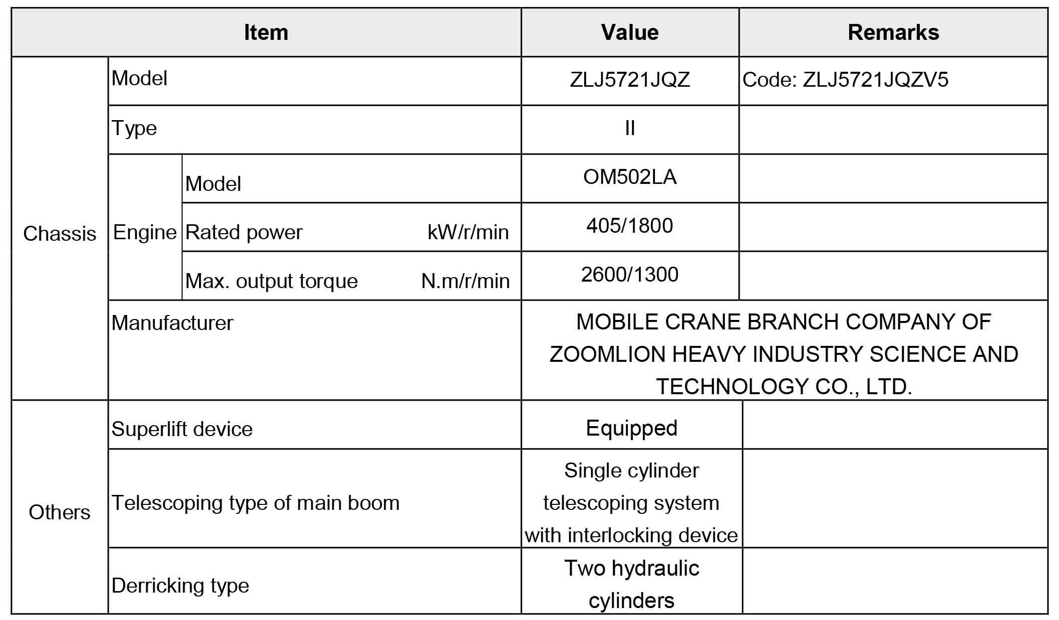 Технические характеристики автокрана вездехода ZAT4500