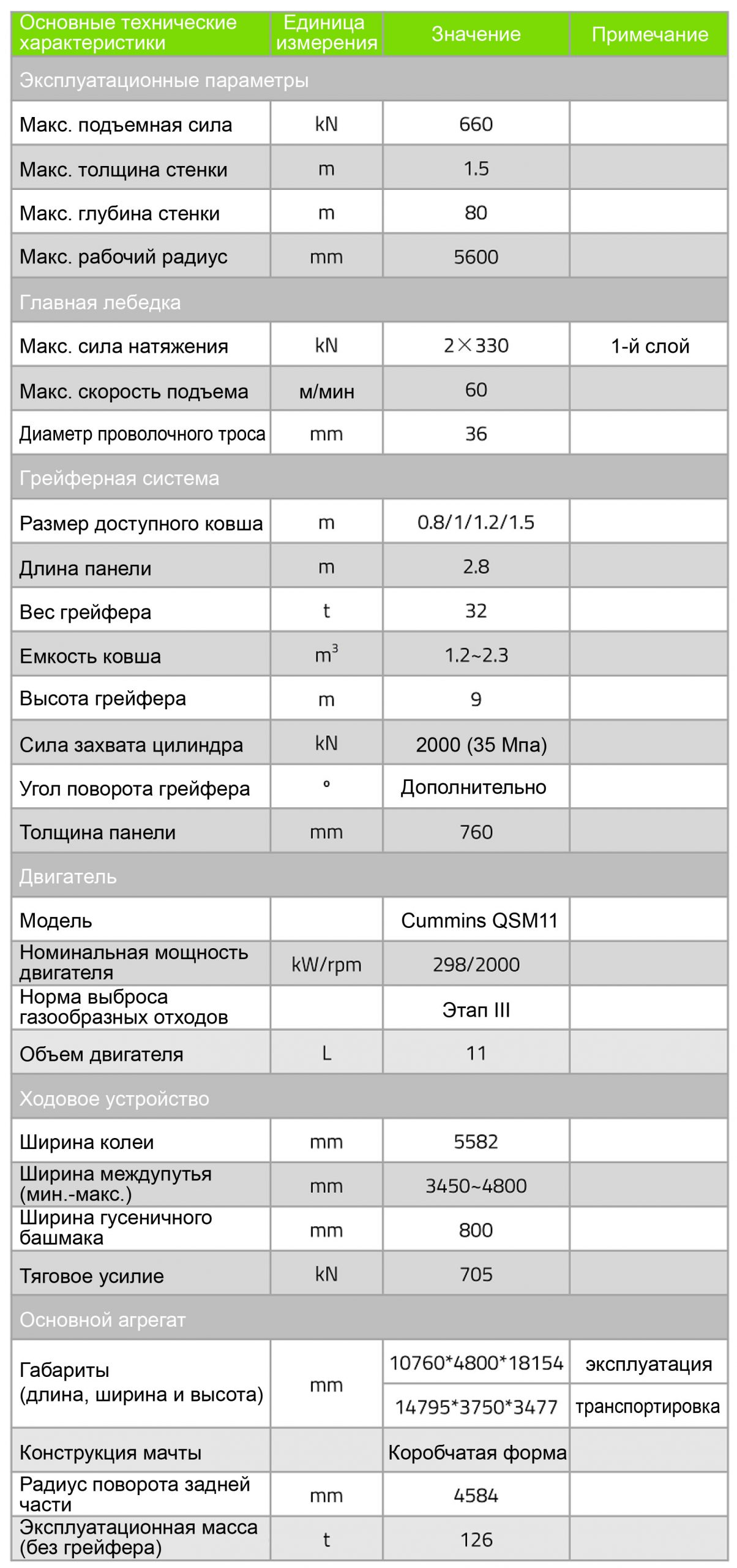 Технические характеристики грейферного экскаватора ZDG650 Zoomlion