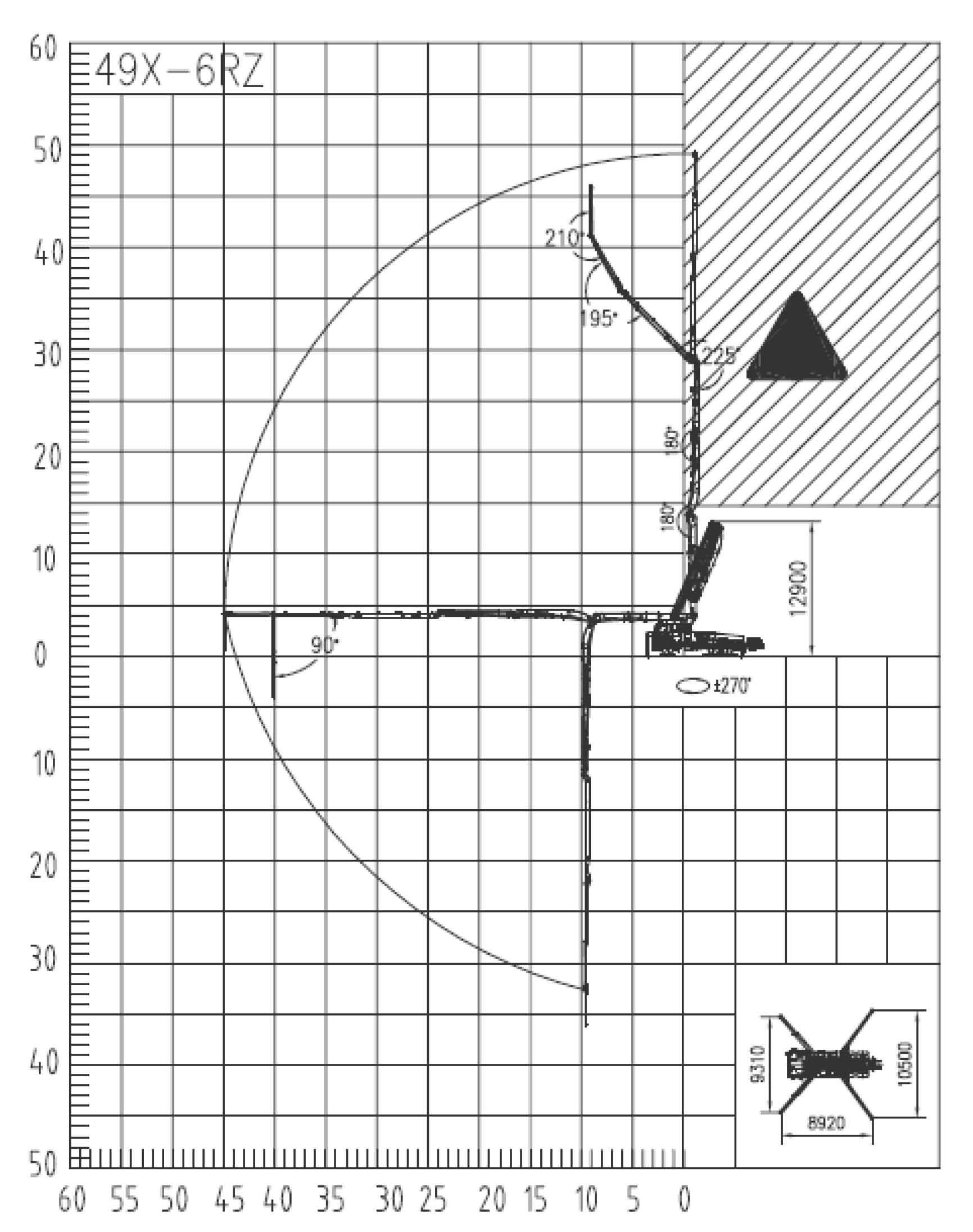 Рабочий диапазон автобетононасоса 49X-6RZ Zoomlion