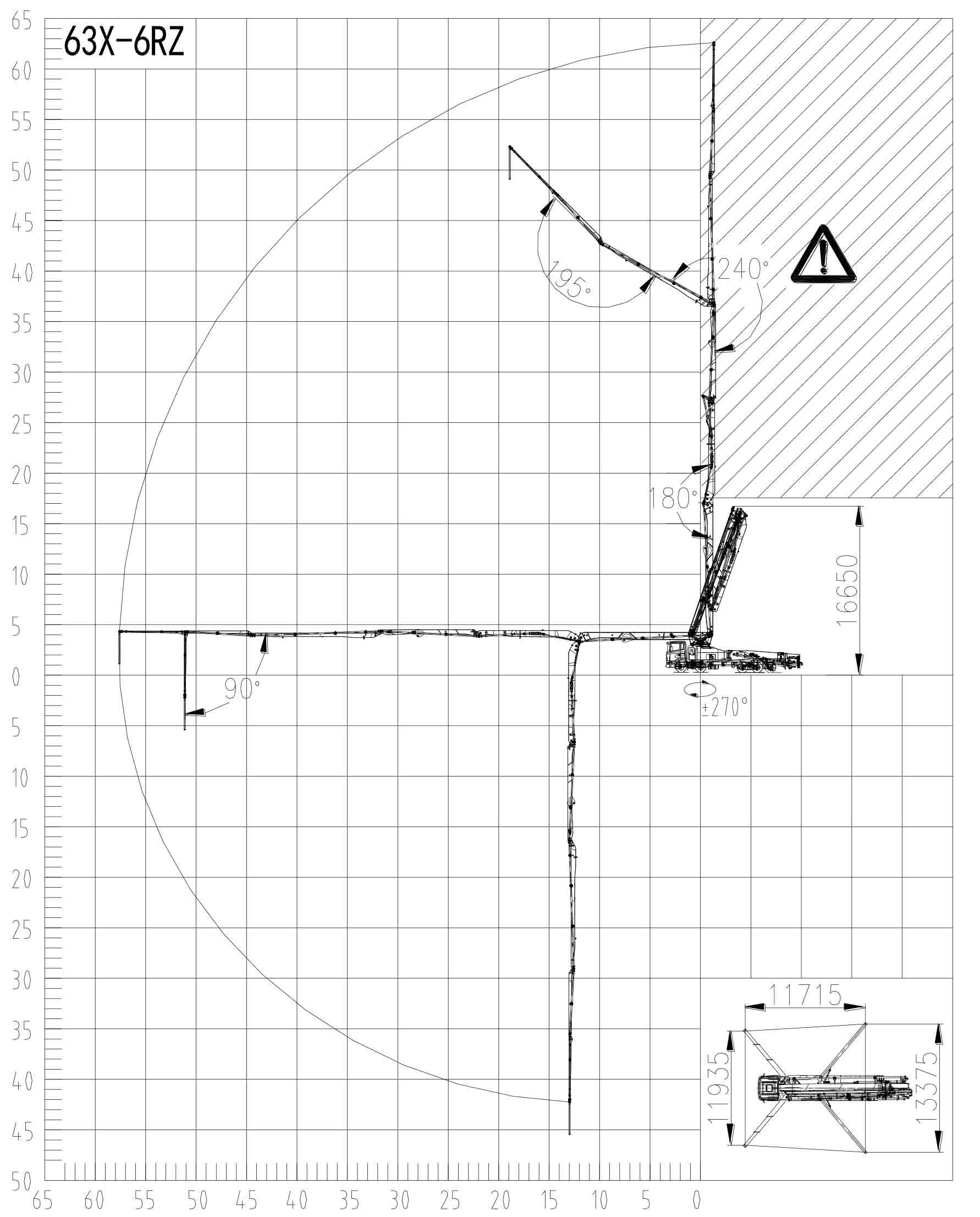 Рабочий диапазон автобетононасоса 63X-5RZ Zoomlion