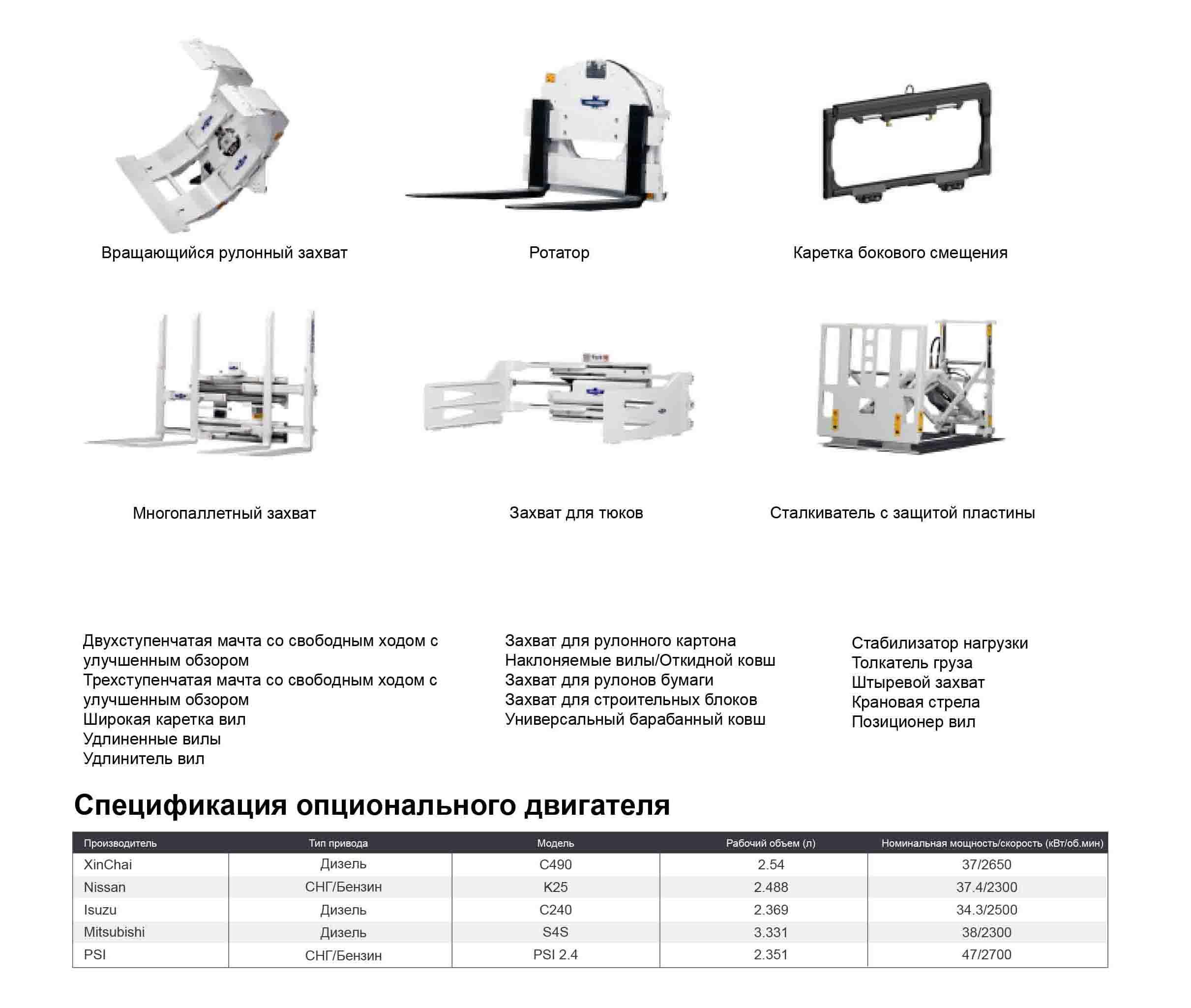 Опции вилочного погрузчика FD20H (FD25H, FD30H, FD35H) Zoomlion